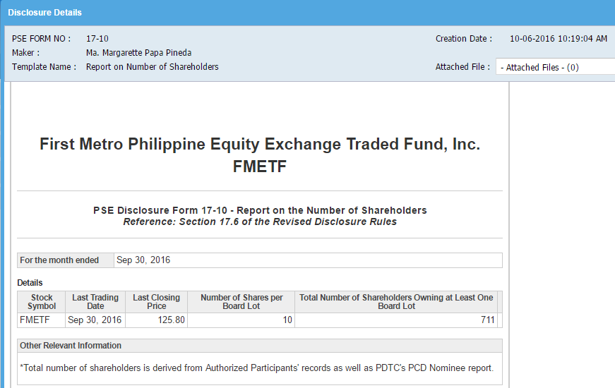 First Metro Philippine Equity
